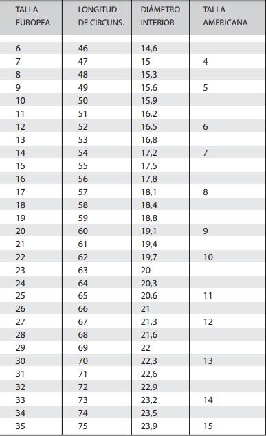Cómo medir tu talla de anillo - Joyería Montón
